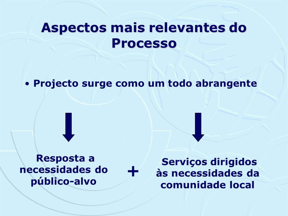 Projecto surge como um todo abrangente Aspectos mais relevantes do Processo Resposta a necessidades do público-alvo Serviços dirigidos às necessidades