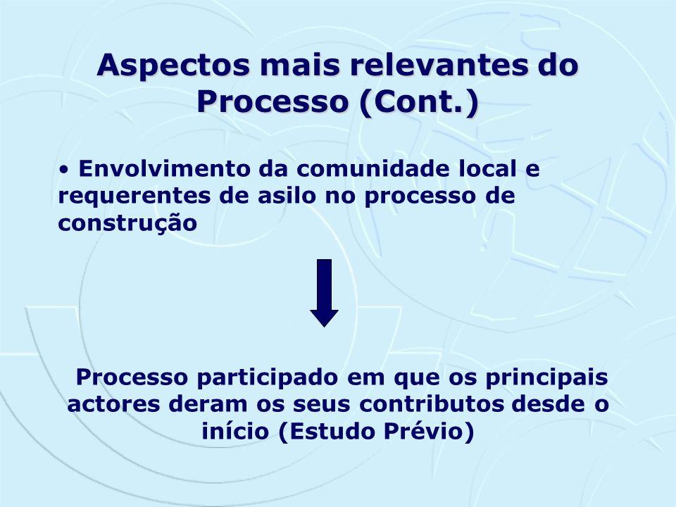 Envolvimento da comunidade local e requerentes de asilo no processo de construção Aspectos mais relevantes do Processo (Cont.) Processo participado em