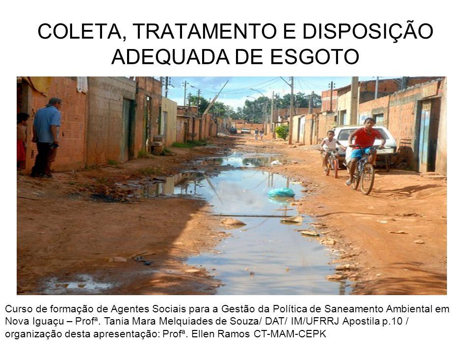 COLETA, TRATAMENTO E DISPOSIÇÃO ADEQUADA DE ESGOTO Curso de formação de Agentes Sociais para a Gestão da Política de Saneamento Ambiental em Nova Igua