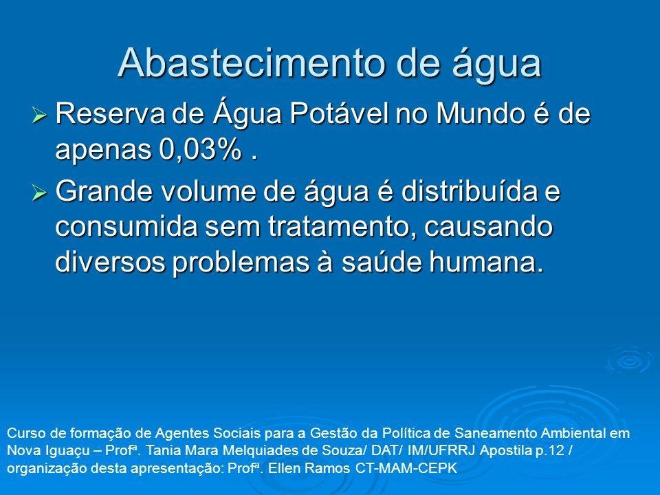 Abastecimento de água Reserva de Água Potável no Mundo é de apenas 0,03%. Reserva de Água Potável no Mundo é de apenas 0,03%. Grande volume de água é