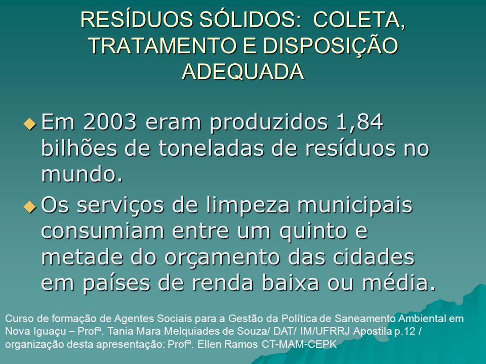 RESÍDUOS SÓLIDOS: COLETA, TRATAMENTO E DISPOSIÇÃO ADEQUADA Em 2003 eram produzidos 1,84 bilhões de toneladas de resíduos no mundo. Em 2003 eram produz