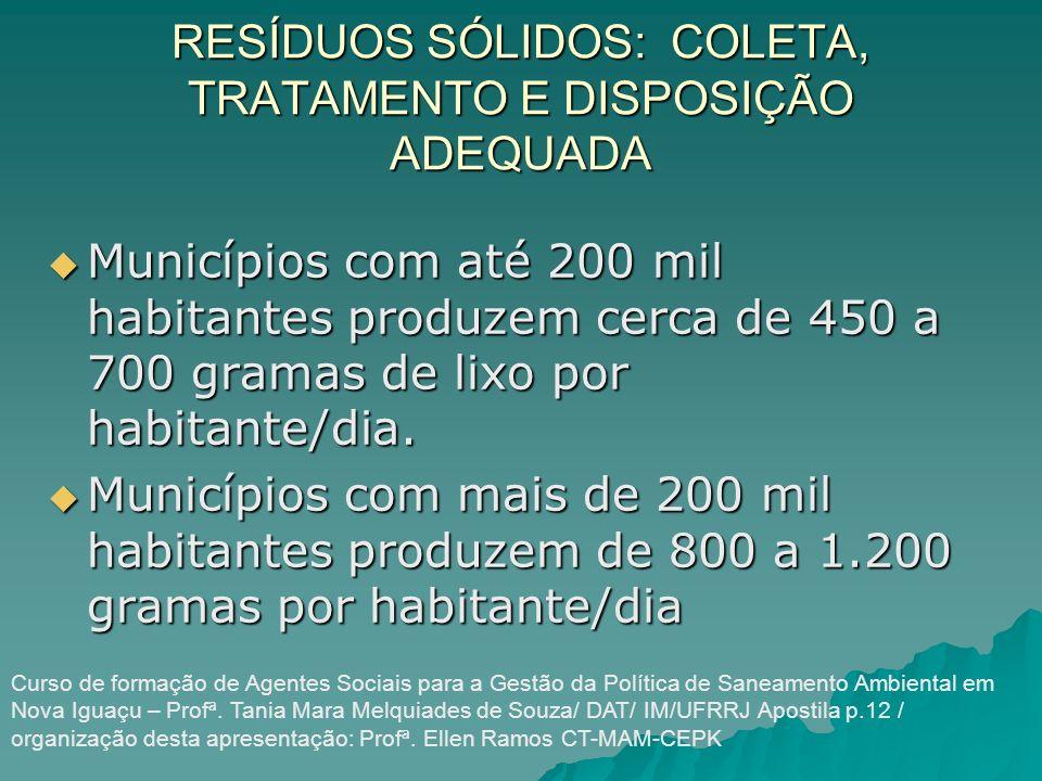 RESÍDUOS SÓLIDOS: COLETA, TRATAMENTO E DISPOSIÇÃO ADEQUADA Municípios com até 200 mil habitantes produzem cerca de 450 a 700 gramas de lixo por habita