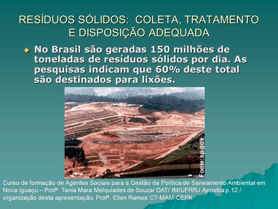 RESÍDUOS SÓLIDOS: COLETA, TRATAMENTO E DISPOSIÇÃO ADEQUADA No Brasil são geradas 150 milhões de toneladas de resíduos sólidos por dia. As pesquisas in