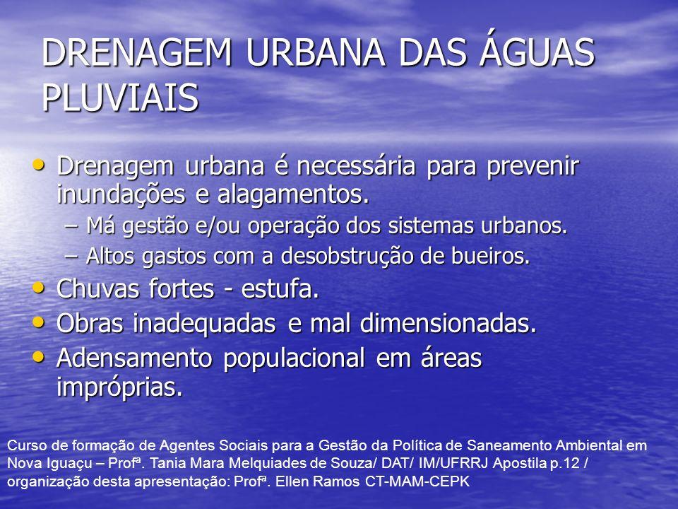 DRENAGEM URBANA DAS ÁGUAS PLUVIAIS Drenagem urbana é necessária para prevenir inundações e alagamentos. Drenagem urbana é necessária para prevenir inu