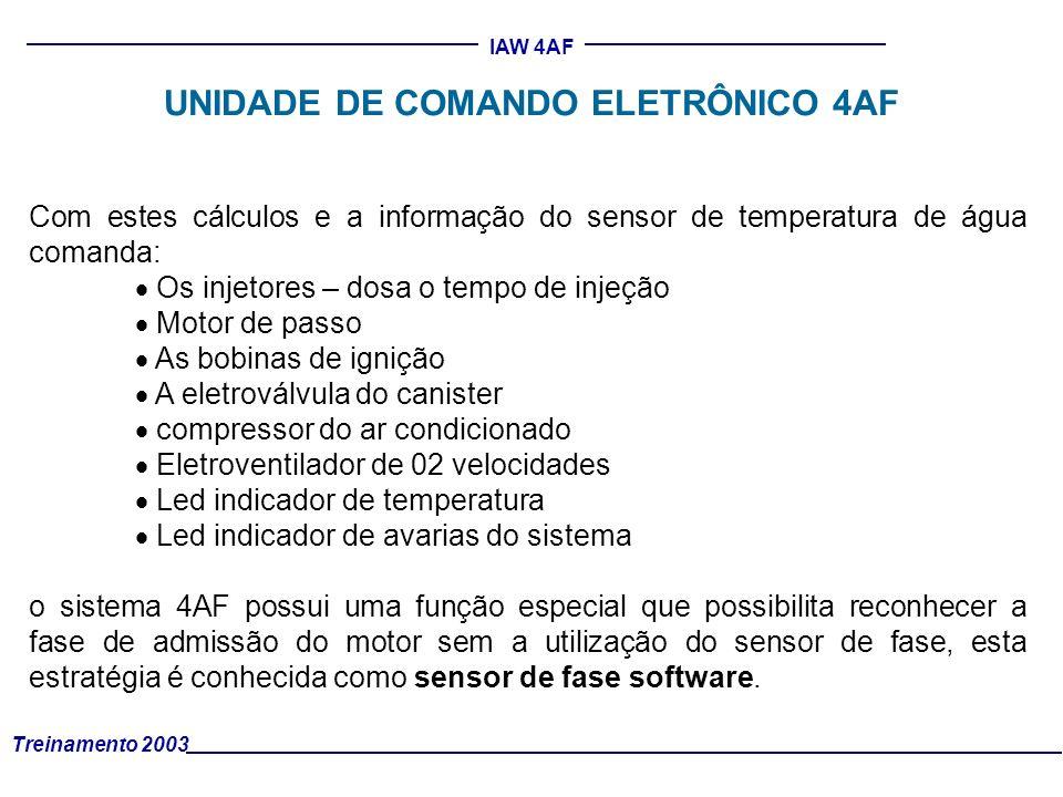 Treinamento 2003 IAW 4AF UNIDADE DE COMANDO ELETRÔNICO 4AF Com estes cálculos e a informação do sensor de temperatura de água comanda: Os injetores –