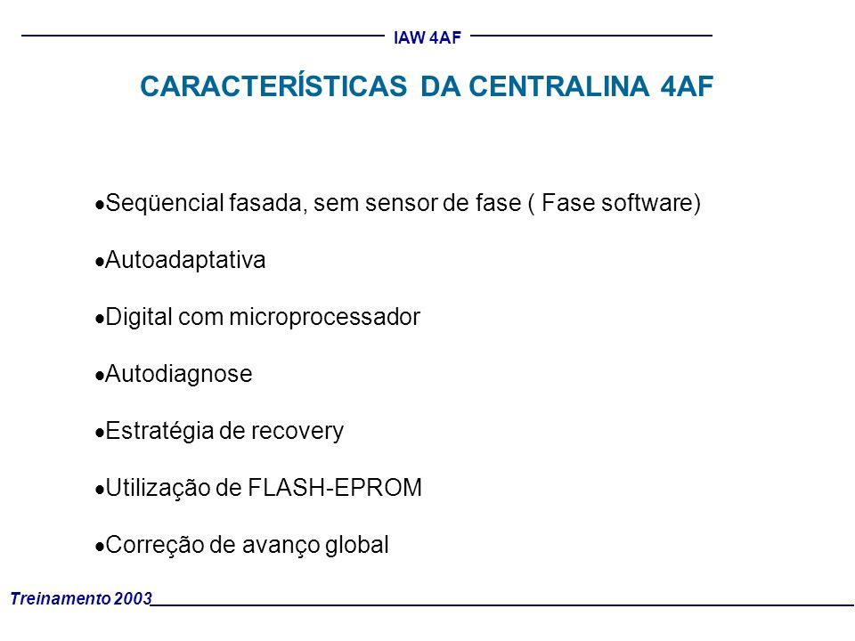 Treinamento 2003 IAW 4AF CARACTERÍSTICAS DA CENTRALINA 4AF Seqüencial fasada, sem sensor de fase ( Fase software) Autoadaptativa Digital com microproc