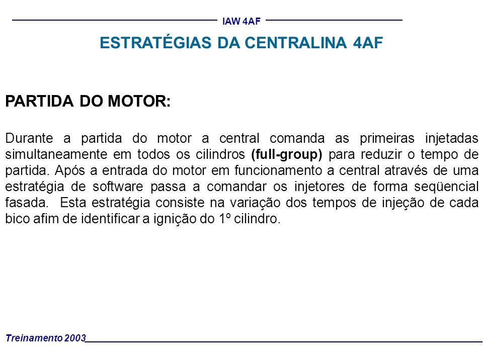 Treinamento 2003 IAW 4AF ESTRATÉGIAS DA CENTRALINA 4AF PARTIDA DO MOTOR: Durante a partida do motor a central comanda as primeiras injetadas simultane