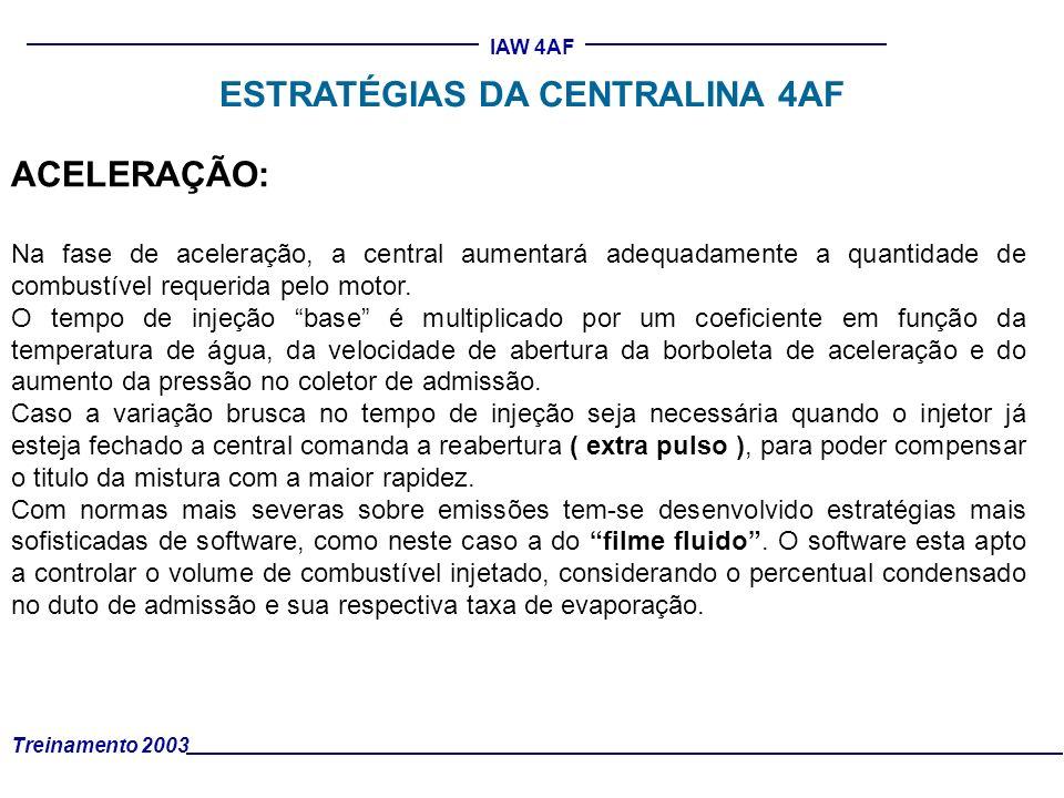 Treinamento 2003 IAW 4AF ESTRATÉGIAS DA CENTRALINA 4AF ACELERAÇÃO: Na fase de aceleração, a central aumentará adequadamente a quantidade de combustíve