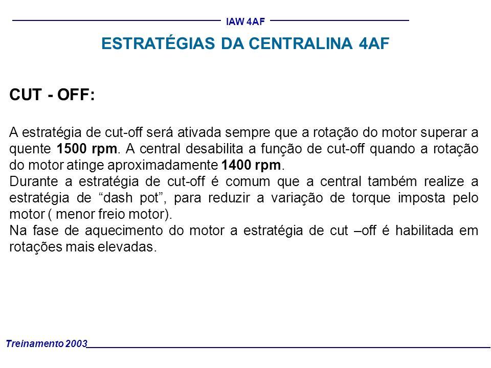 Treinamento 2003 IAW 4AF ESTRATÉGIAS DA CENTRALINA 4AF CUT - OFF: A estratégia de cut-off será ativada sempre que a rotação do motor superar a quente