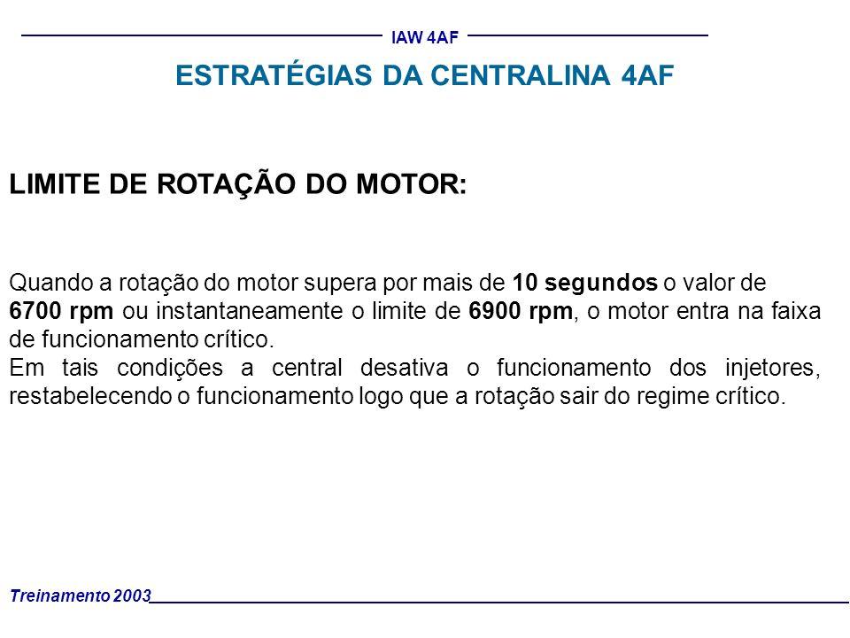 Treinamento 2003 IAW 4AF ESTRATÉGIAS DA CENTRALINA 4AF LIMITE DE ROTAÇÃO DO MOTOR: Quando a rotação do motor supera por mais de 10 segundos o valor de