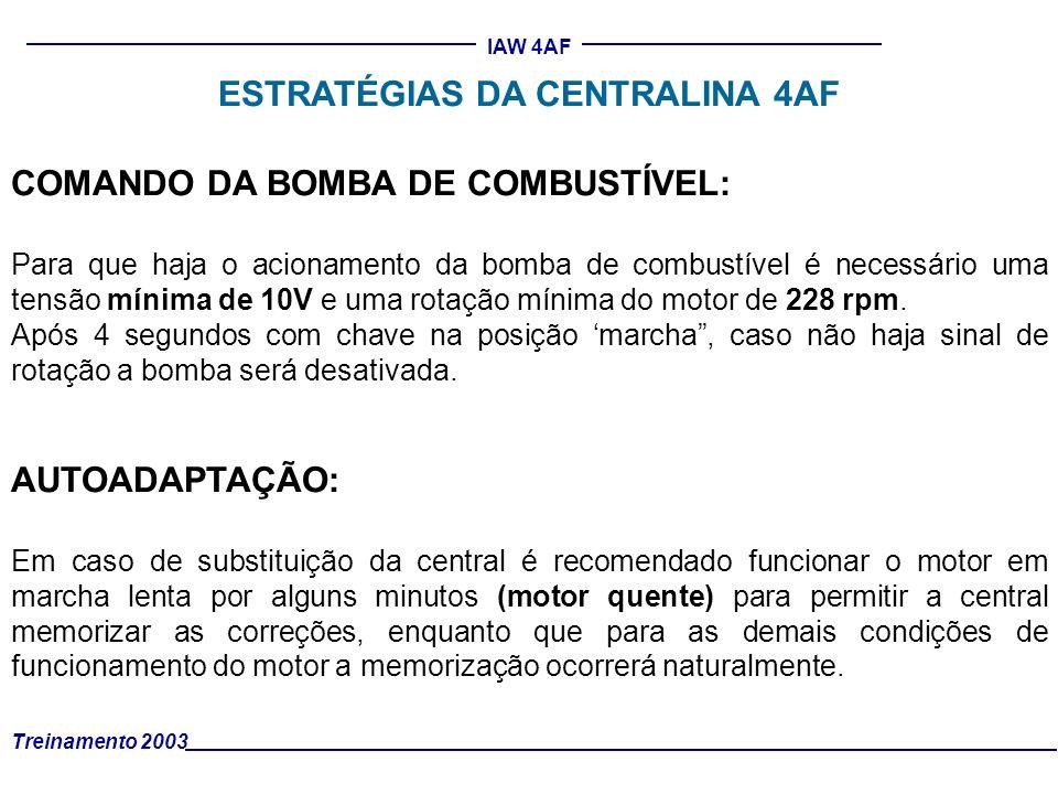 Treinamento 2003 IAW 4AF ESTRATÉGIAS DA CENTRALINA 4AF COMANDO DA BOMBA DE COMBUSTÍVEL: Para que haja o acionamento da bomba de combustível é necessár