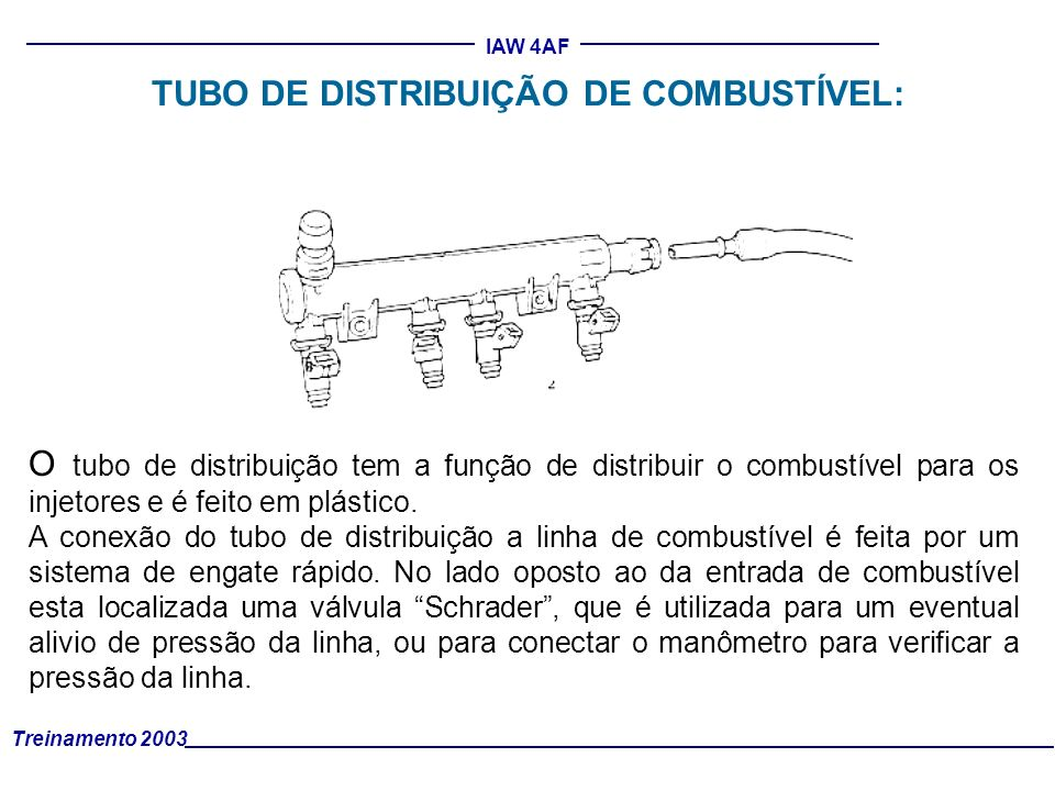 Treinamento 2003 IAW 4AF O tubo de distribuição tem a função de distribuir o combustível para os injetores e é feito em plástico. A conexão do tubo de