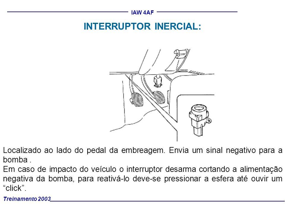 Treinamento 2003 IAW 4AF INTERRUPTOR INERCIAL: Localizado ao lado do pedal da embreagem. Envia um sinal negativo para a bomba. Em caso de impacto do v