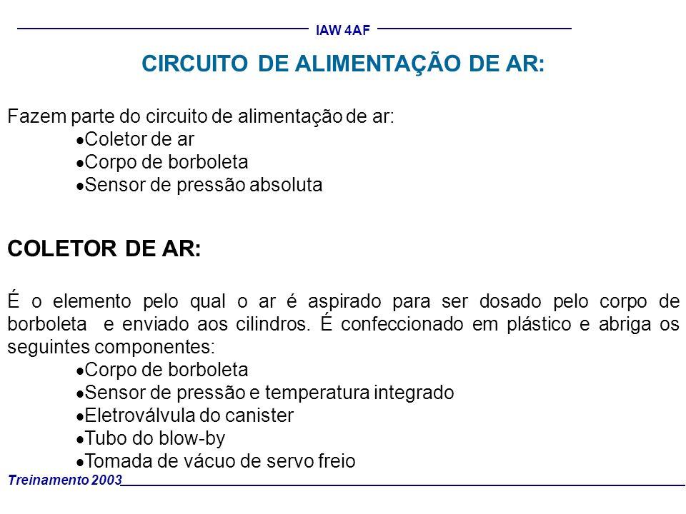 Treinamento 2003 IAW 4AF CIRCUITO DE ALIMENTAÇÃO DE AR: Fazem parte do circuito de alimentação de ar: Coletor de ar Corpo de borboleta Sensor de press