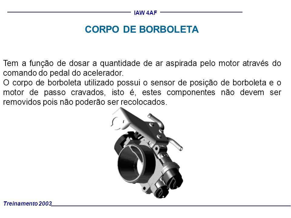 Treinamento 2003 IAW 4AF CORPO DE BORBOLETA Tem a função de dosar a quantidade de ar aspirada pelo motor através do comando do pedal do acelerador. O