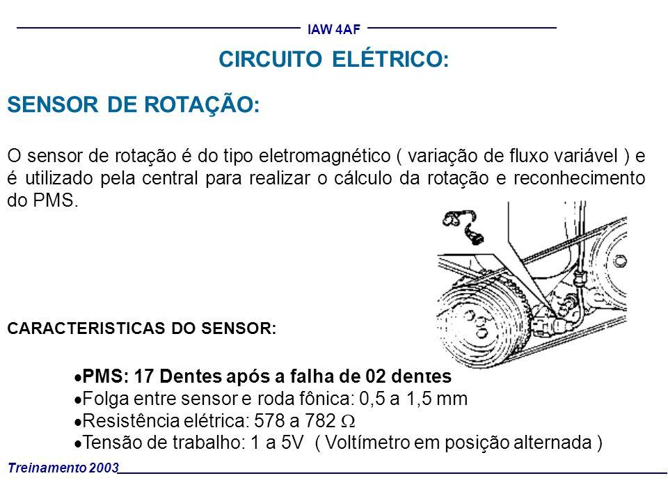 Treinamento 2003 IAW 4AF SENSOR DE ROTAÇÃO: O sensor de rotação é do tipo eletromagnético ( variação de fluxo variável ) e é utilizado pela central pa