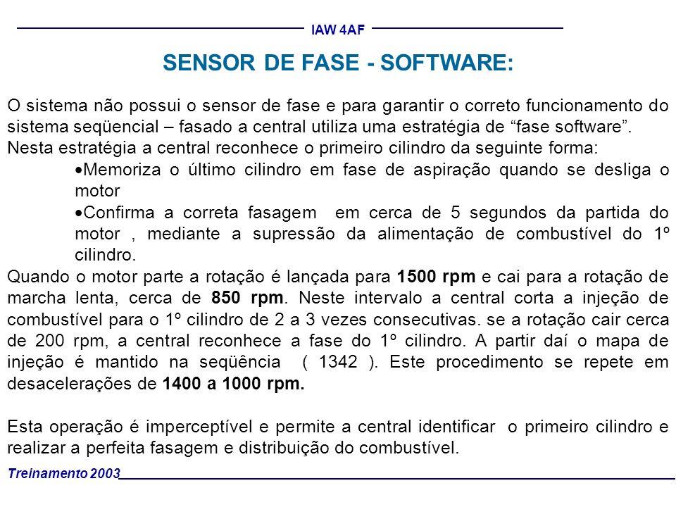 Treinamento 2003 IAW 4AF SENSOR DE FASE - SOFTWARE: O sistema não possui o sensor de fase e para garantir o correto funcionamento do sistema seqüencia