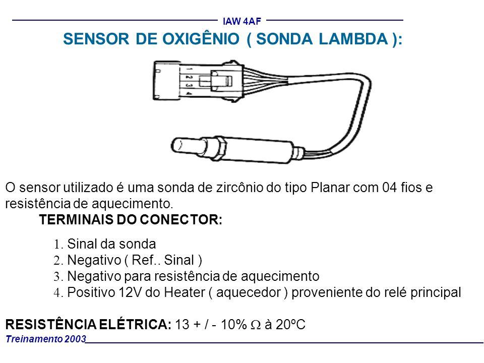 Treinamento 2003 IAW 4AF O sensor utilizado é uma sonda de zircônio do tipo Planar com 04 fios e resistência de aquecimento. TERMINAIS DO CONECTOR: 1.