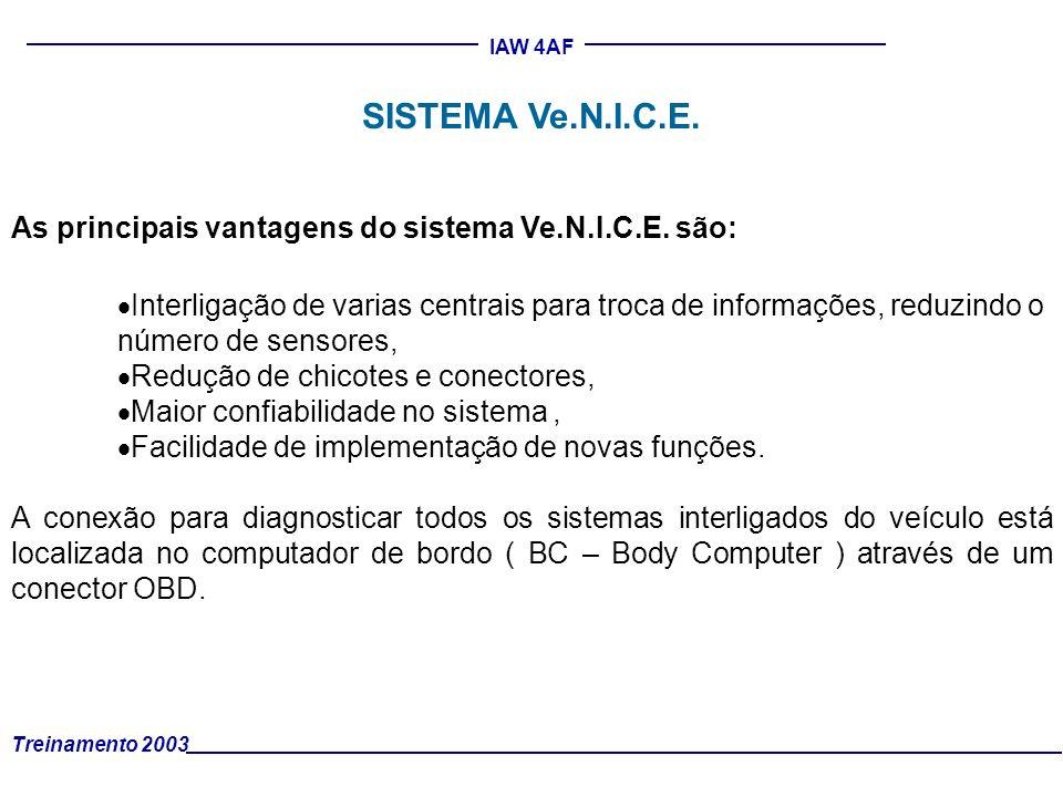 Treinamento 2003 IAW 4AF SISTEMA Ve.N.I.C.E. As principais vantagens do sistema Ve.N.I.C.E. são: Interligação de varias centrais para troca de informa