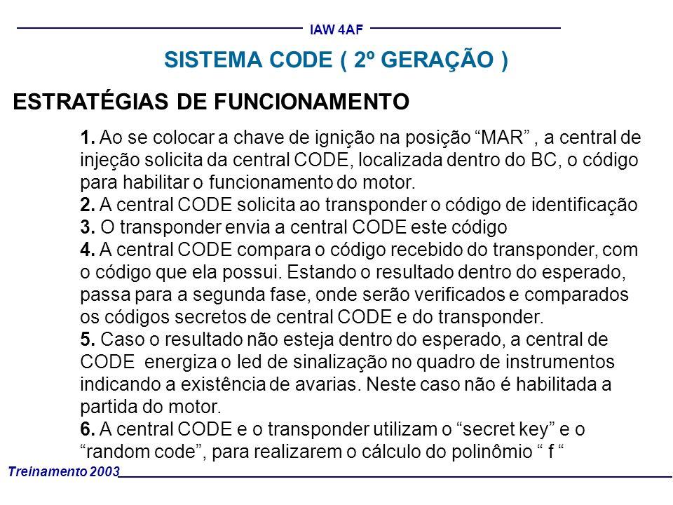 Treinamento 2003 IAW 4AF SISTEMA CODE ( 2º GERAÇÃO ) ESTRATÉGIAS DE FUNCIONAMENTO 1. Ao se colocar a chave de ignição na posição MAR, a central de inj