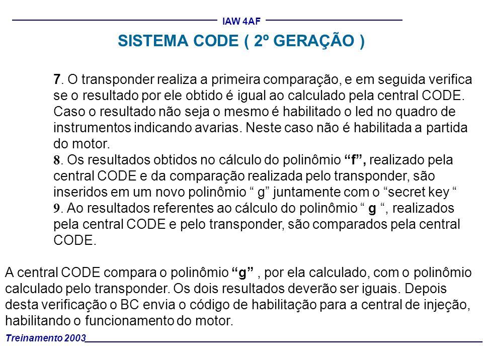 Treinamento 2003 IAW 4AF SISTEMA CODE ( 2º GERAÇÃO ) 7. O transponder realiza a primeira comparação, e em seguida verifica se o resultado por ele obti