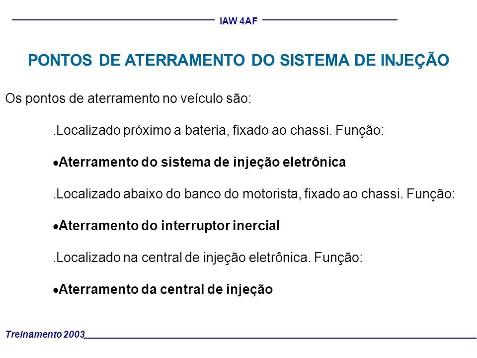 Treinamento 2003 IAW 4AF Os pontos de aterramento no veículo são:. Localizado próximo a bateria, fixado ao chassi. Função: Aterramento do sistema de i