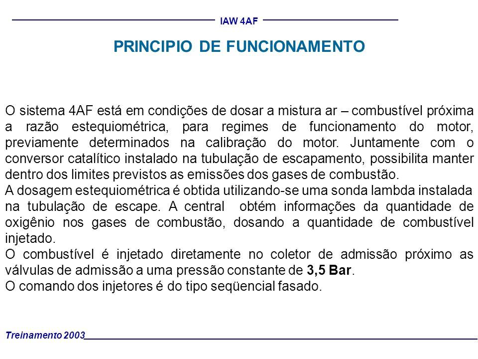Treinamento 2003 IAW 4AF O sistema 4AF está em condições de dosar a mistura ar – combustível próxima a razão estequiométrica, para regimes de funciona