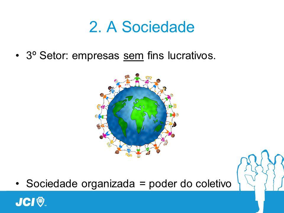 2. A Sociedade 3º Setor: empresas sem fins lucrativos. Sociedade organizada = poder do coletivo