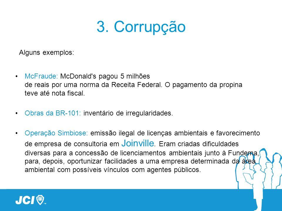 3. Corrupção McFraude: McDonald's pagou 5 milhões de reais por uma norma da Receita Federal. O pagamento da propina teve até nota fiscal. Obras da BR-