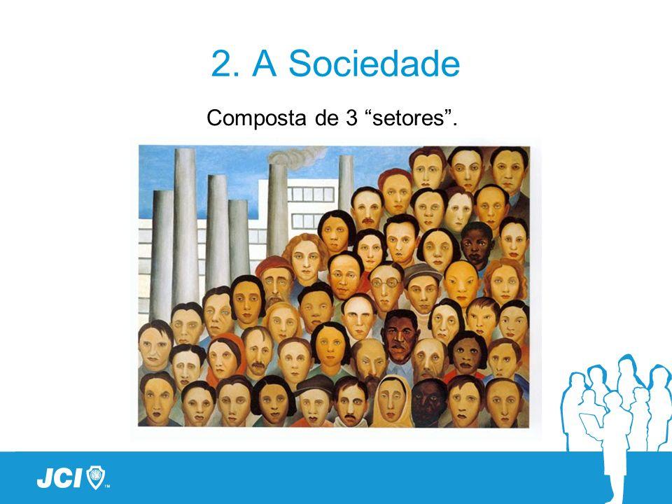 2. A Sociedade Composta de 3 setores.