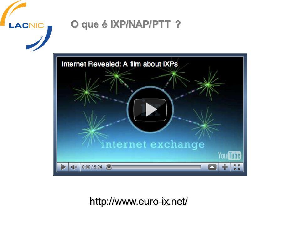 O que é IXP/NAP/PTT ? http://www.euro-ix.net/