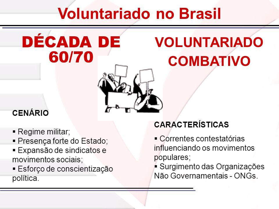 VOLUNTARIADO COMBATIVO DÉCADA DE 60/70 CENÁRIO Regime militar; Presença forte do Estado; Expansão de sindicatos e movimentos sociais; Esforço de consc
