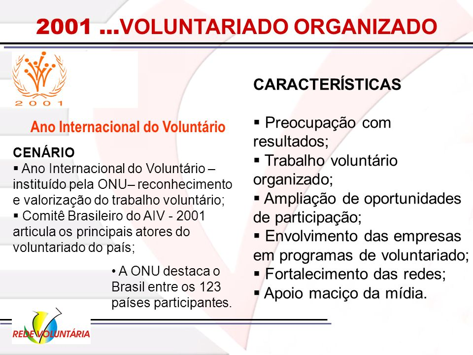A ONU destaca o Brasil entre os 123 países participantes. CENÁRIO Ano Internacional do Voluntário – instituído pela ONU– reconhecimento e valorização