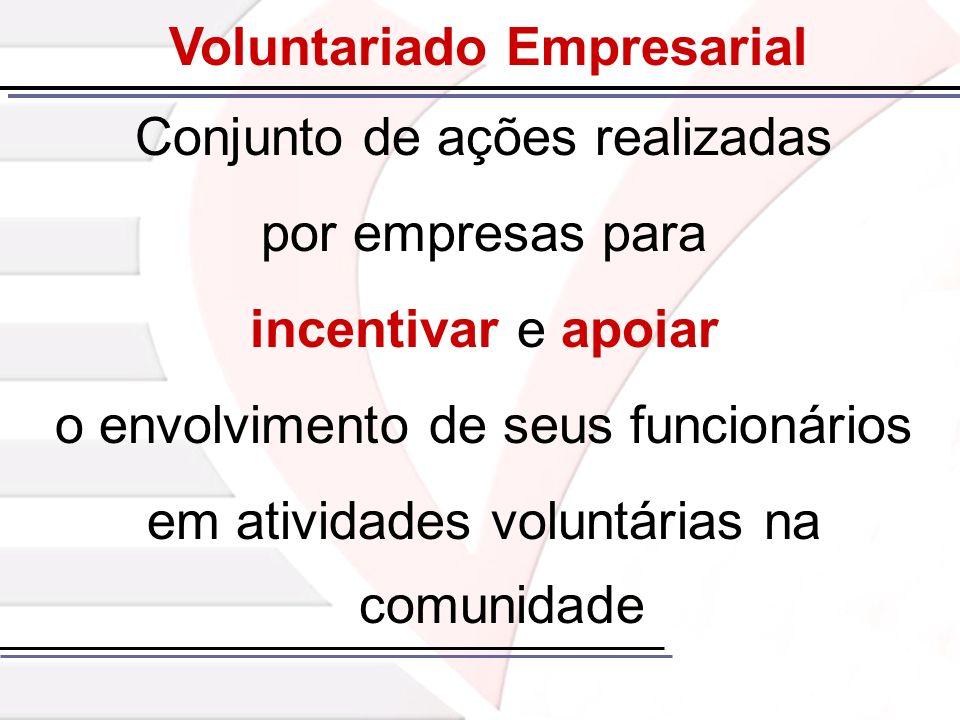 Conjunto de ações realizadas por empresas para incentivar e apoiar o envolvimento de seus funcionários em atividades voluntárias na comunidade Volunta