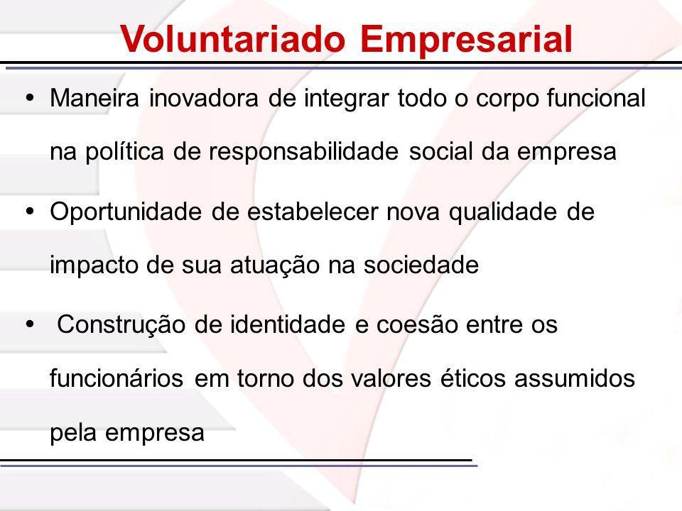 Maneira inovadora de integrar todo o corpo funcional na política de responsabilidade social da empresa Oportunidade de estabelecer nova qualidade de i