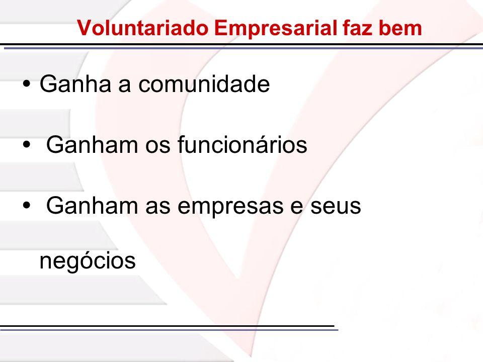 Voluntariado Empresarial faz bem Ganha a comunidade Ganham os funcionários Ganham as empresas e seus negócios
