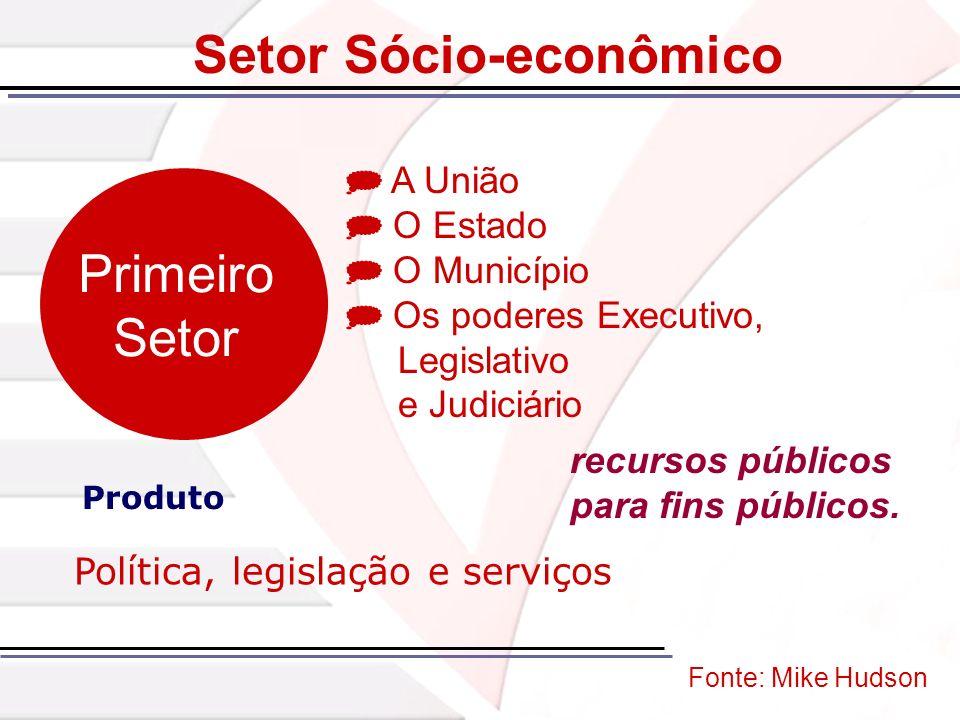 Primeiro Setor A União O Estado O Município Os poderes Executivo, Legislativo e Judiciário Fonte: Mike Hudson Política, legislação e serviços Produto