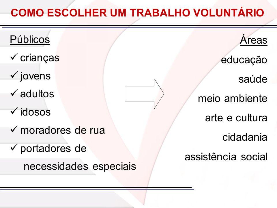 COMO ESCOLHER UM TRABALHO VOLUNTÁRIO Públicos crianças jovens adultos idosos moradores de rua portadores de necessidades especiais Áreas educação saúd