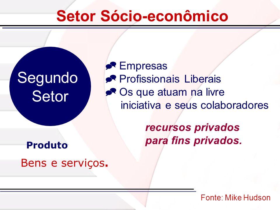 VOLUNTARIADO ASSISTENCIALISTA DÉCADA DE 80 CENÁRIO Redemocratização do país; Reforma Constitucional.