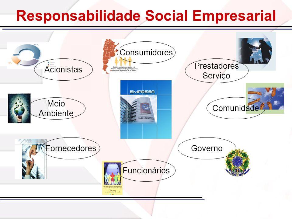 Responsabilidade Social Empresarial Meio Ambiente Acionistas Consumidores Fornecedores Funcionários Governo Comunidade Prestadores Serviço