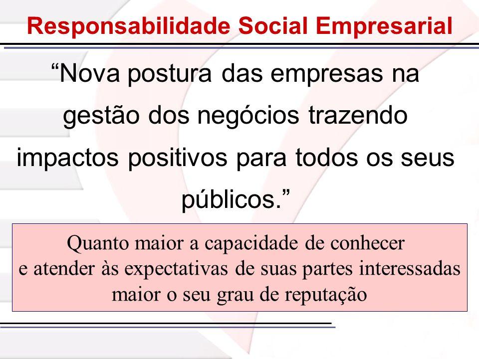 Responsabilidade Social Empresarial Nova postura das empresas na gestão dos negócios trazendo impactos positivos para todos os seus públicos. Quanto m