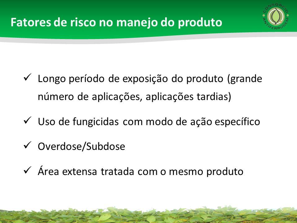 Longo período de exposição do produto (grande número de aplicações, aplicações tardias) Uso de fungicidas com modo de ação específico Overdose/Subdose