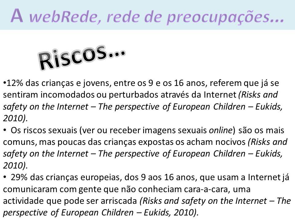 12% das crianças e jovens, entre os 9 e os 16 anos, referem que já se sentiram incomodados ou perturbados através da Internet (Risks and safety on the