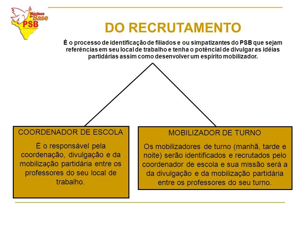 DO RECRUTAMENTO É o processo de identificação de filiados e ou simpatizantes do PSB que sejam referências em seu local de trabalho e tenha o potêncial