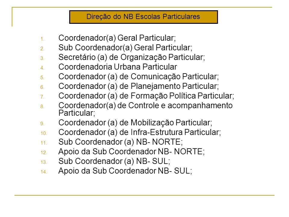 Direção do NB Escolas Particulares 1. Coordenador(a) Geral Particular; 2. Sub Coordenador(a) Geral Particular; 3. Secretário (a) de Organização Partic