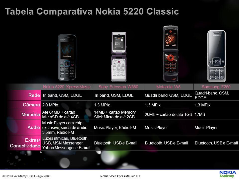 © Nokia Academy Brasil - Ago 2008Nokia 5220 XpressMusic ILT Nokia 5220 XpressMusicSony Ericsson W380Motorola W5Samsung F250 Rede Tri-band, GSM, EDGE Q