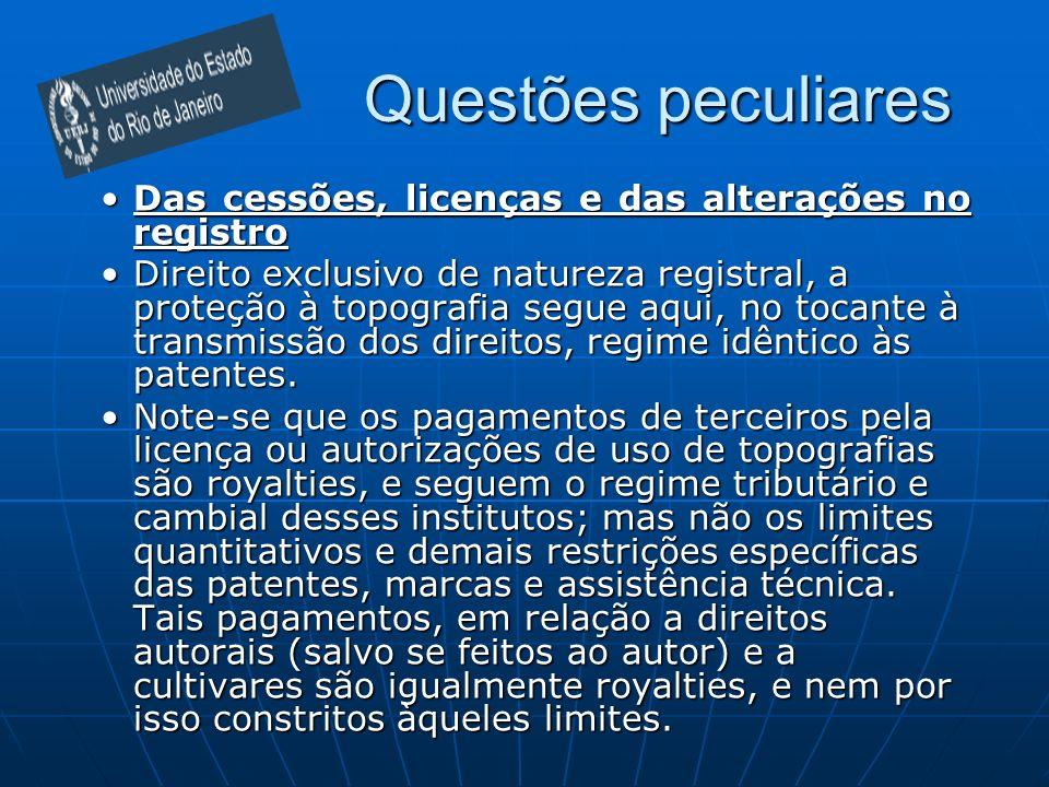 Questões peculiares Das cessões, licenças e das alterações no registroDas cessões, licenças e das alterações no registro Direito exclusivo de natureza