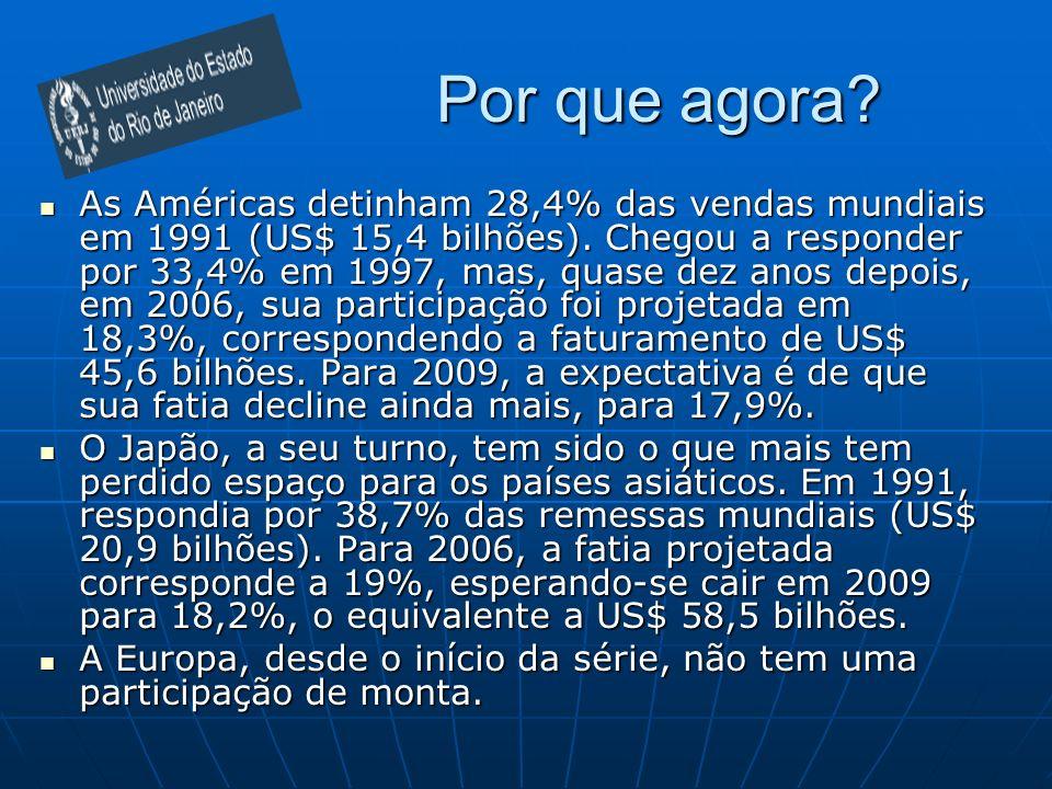Por que agora? As Américas detinham 28,4% das vendas mundiais em 1991 (US$ 15,4 bilhões). Chegou a responder por 33,4% em 1997, mas, quase dez anos de