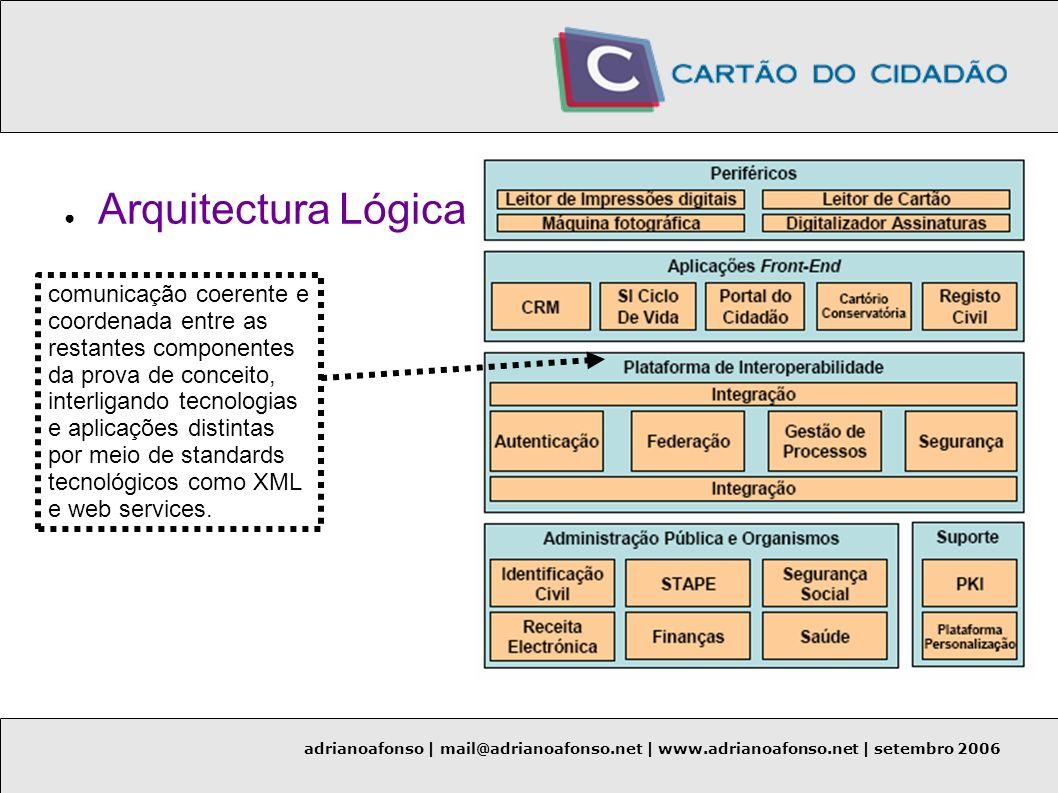 Arquitectura Lógica comunicação coerente e coordenada entre as restantes componentes da prova de conceito, interligando tecnologias e aplicações disti