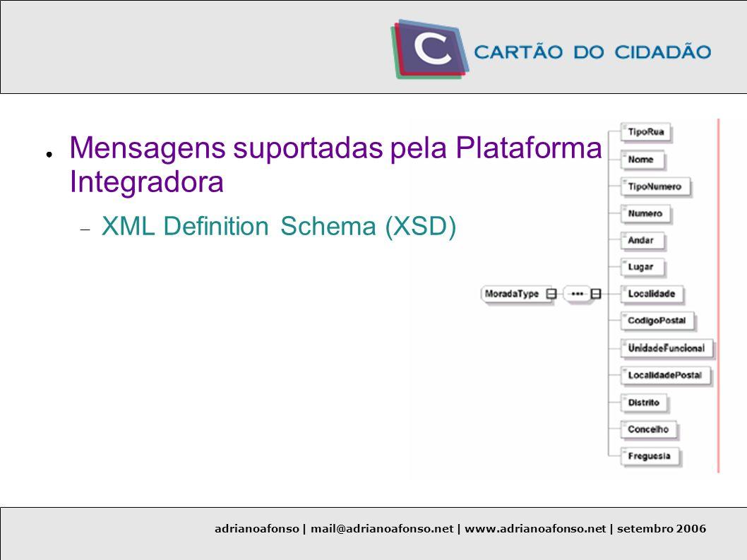 adrianoafonso | mail@adrianoafonso.net | www.adrianoafonso.net | setembro 2006 Mensagens suportadas pela Plataforma Integradora XML Definition Schema
